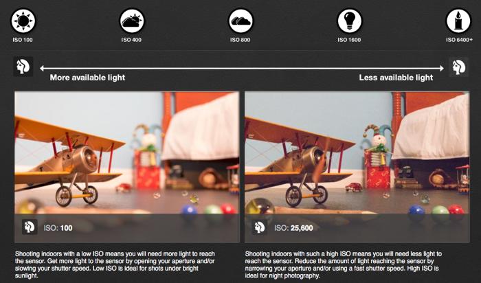 Una web para aprender a usar tu cámara más allá del modo automático