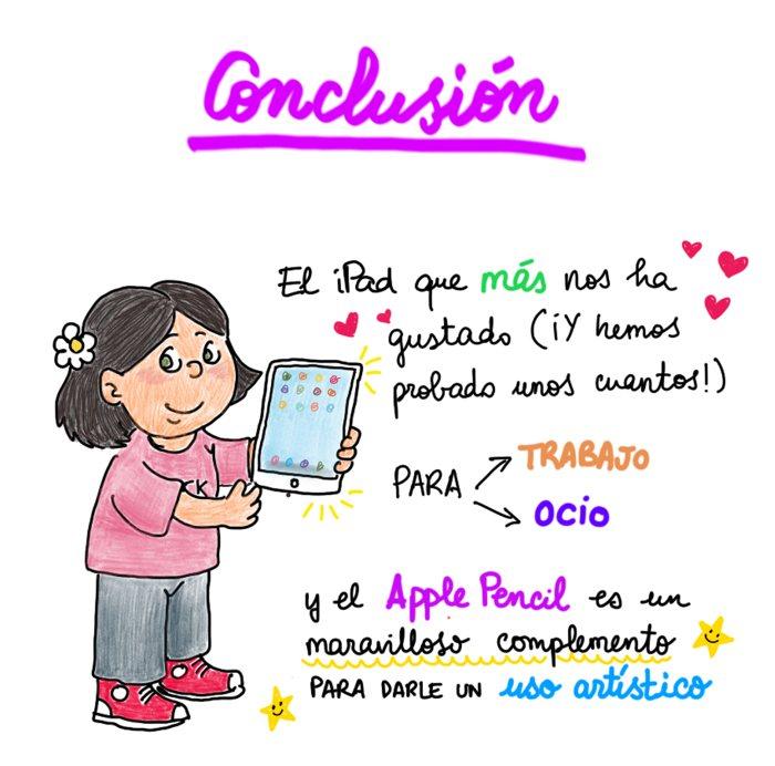 Análisis iPad Pro 9,7