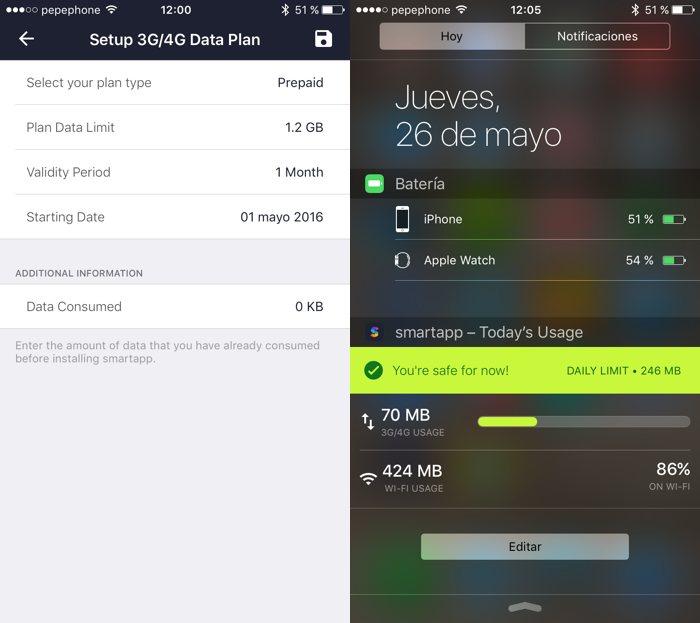 Smartapp: controla el consumo de datos de móvil en tu móvil