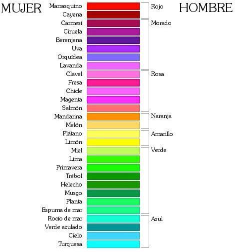 Parece fácil, pero no lo es: adivina qué color se muestra en pantalla