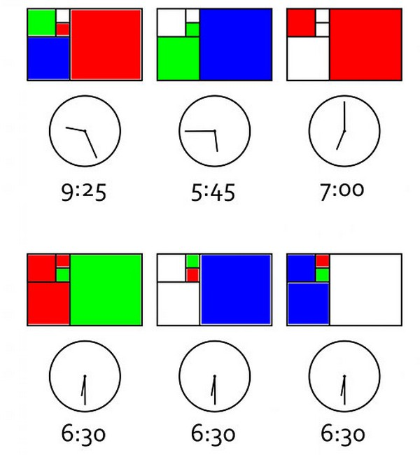 Reloj de Fibonacci para los más puestos en matemáticas