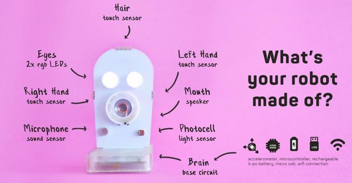 Tus hijos se divertirán y aprenderán con estos pequeños robots