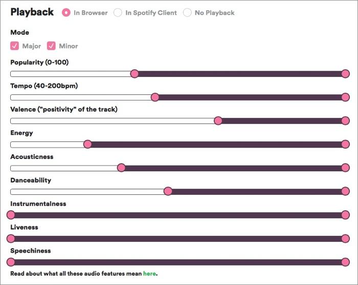 Personaliza las listas de música creadas por Spotify